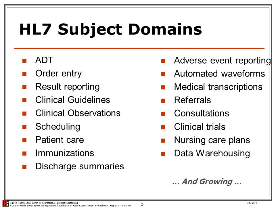 HL7 Subject Domains ADT Adverse event reporting Order entry