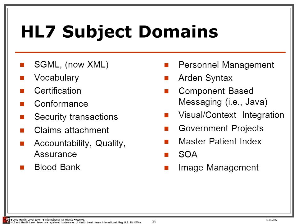 HL7 Subject Domains … And Growing … SGML, (now XML) Vocabulary