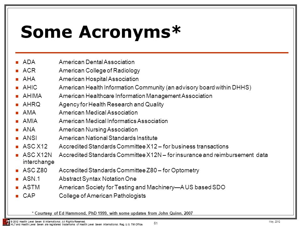 Some Acronyms* ADA American Dental Association