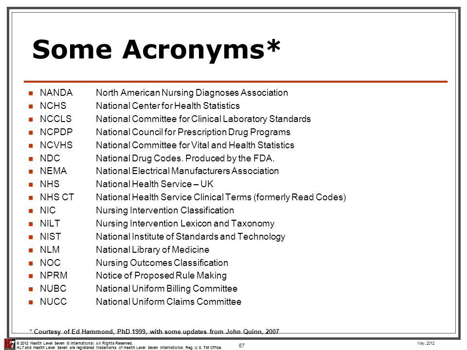 Some Acronyms* NANDA North American Nursing Diagnoses Association