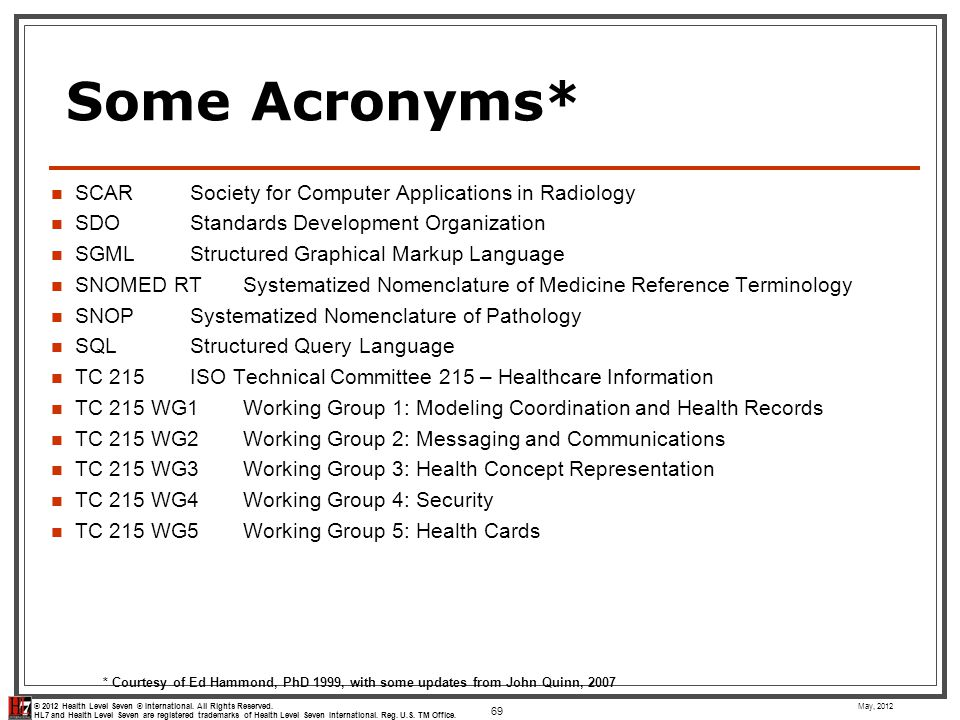 Some Acronyms* SCAR Society for Computer Applications in Radiology
