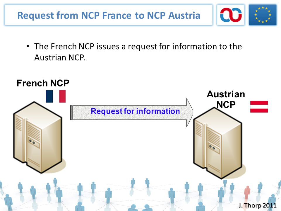 Request from NCP France to NCP Austria