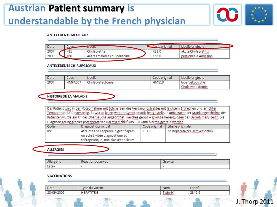 Austrian Patient summary is understandable by the French physician