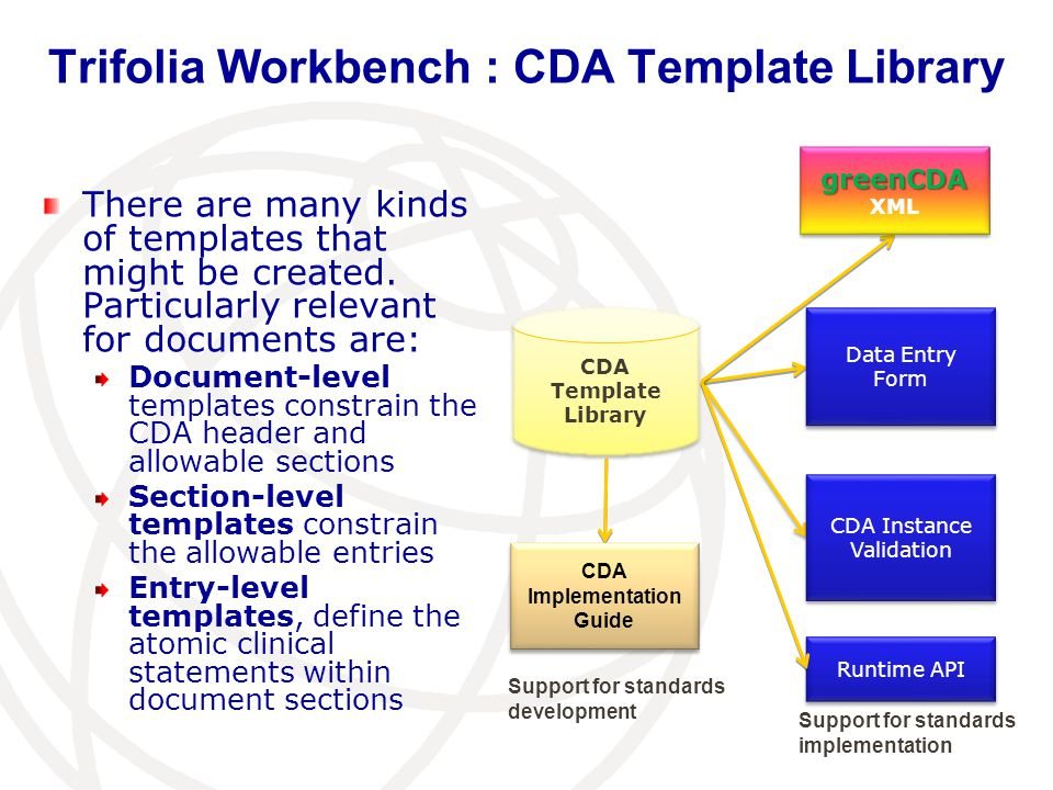 Trifolia Workbench : CDA Template Library