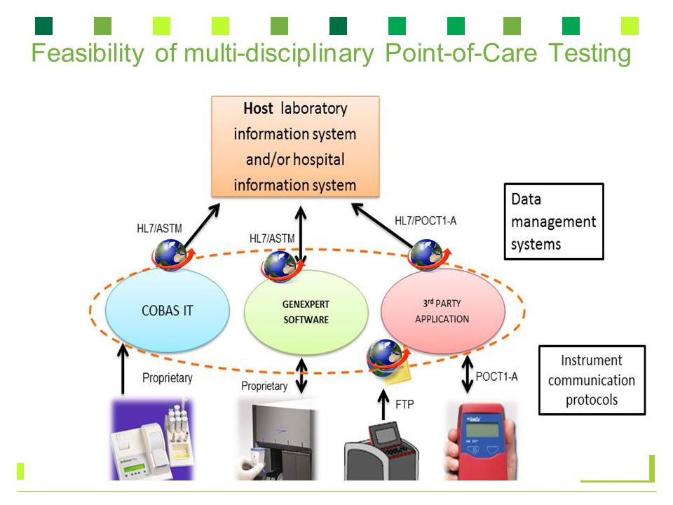 Feasibility of multi-disciplinary Point-of-Care Testing