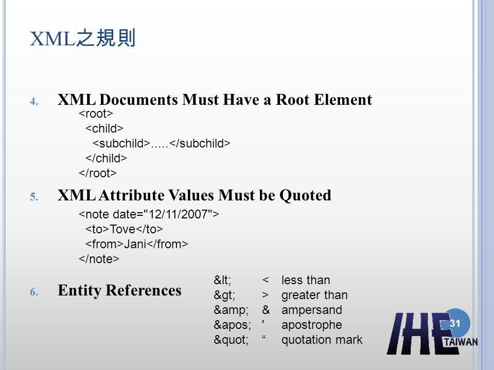 XML之規則 XML Documents Must Have a Root Element