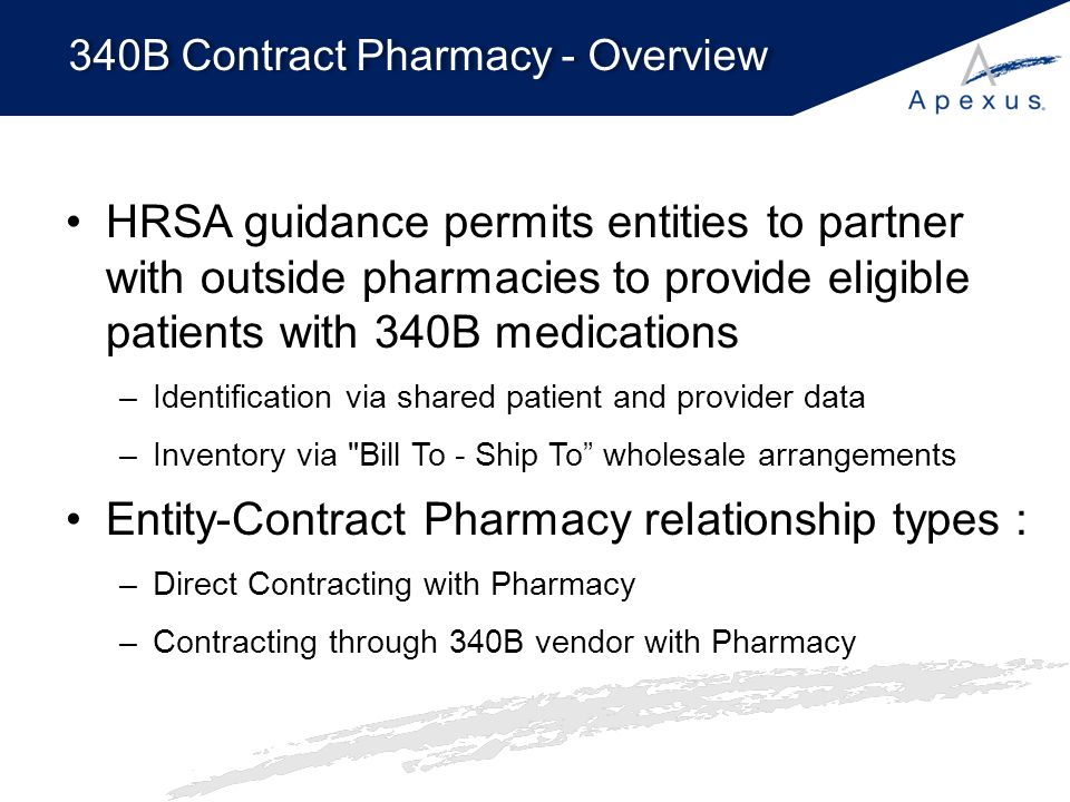 340B Contract Pharmacy - Overview