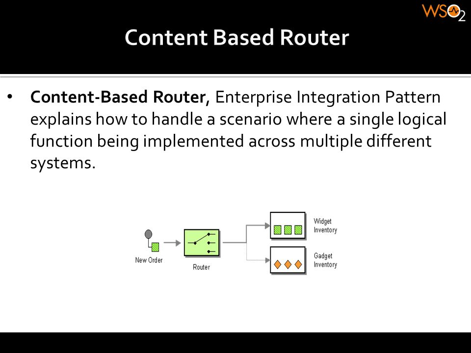 Content Based Router