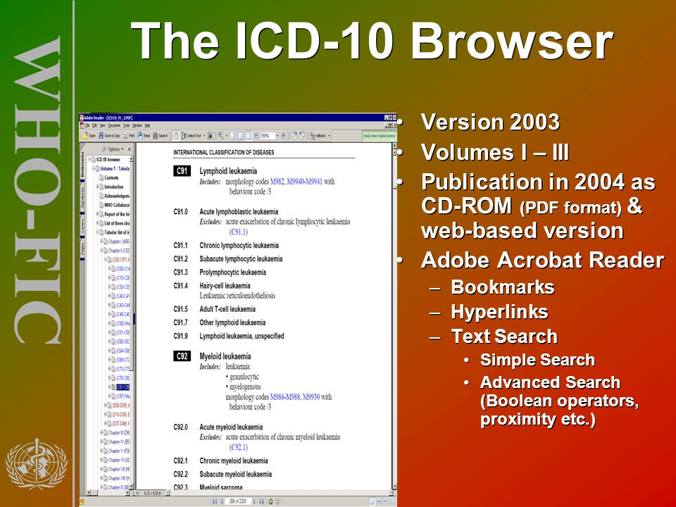 The ICD-10 Browser Version 2003 Volumes I – III