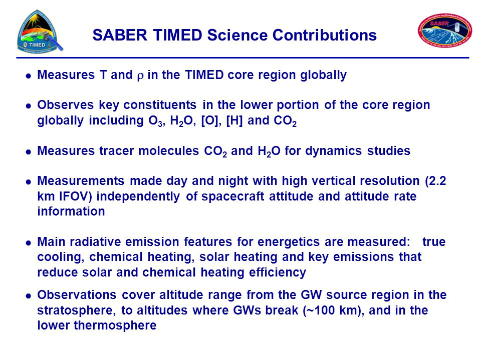 SABER TIMED Science Contributions