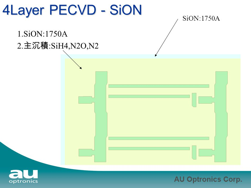 4Layer PECVD - SiON SiON:1750A 1.SiON:1750A 2.主沉積:SiH4,N2O,N2