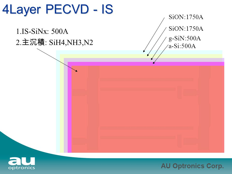 4Layer PECVD - IS 1.IS-SiNx: 500A 2.主沉積: SiH4,NH3,N2 SiON:1750A