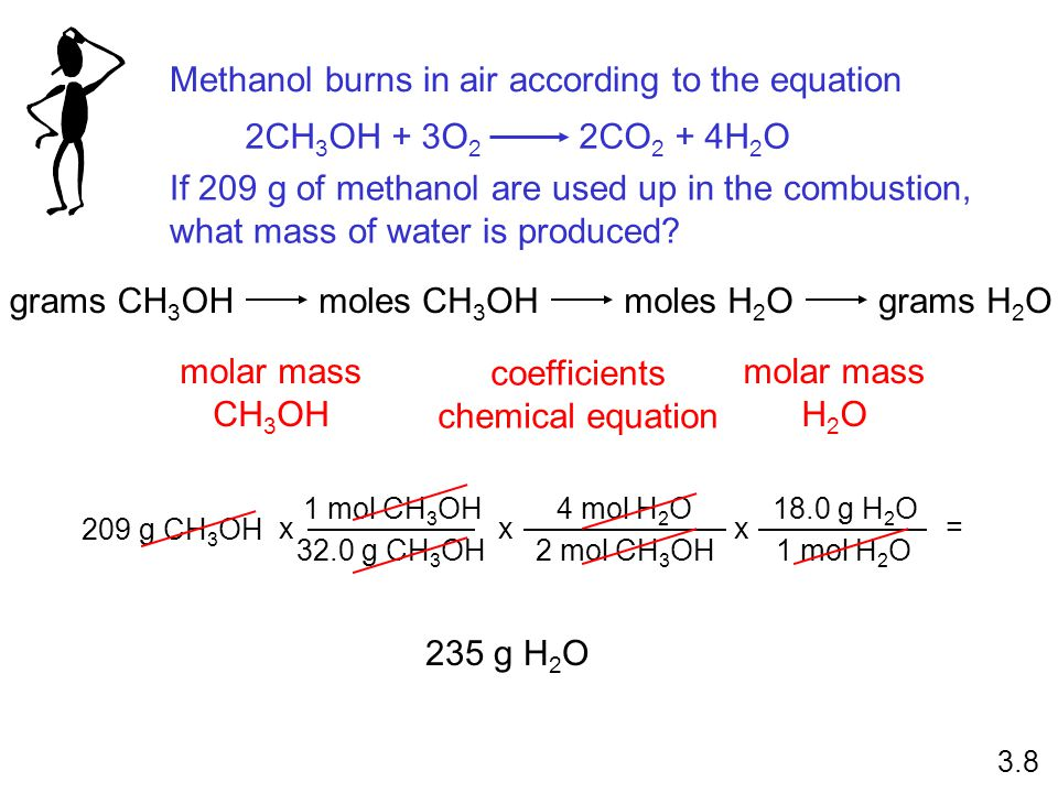 calculate molar mass of air