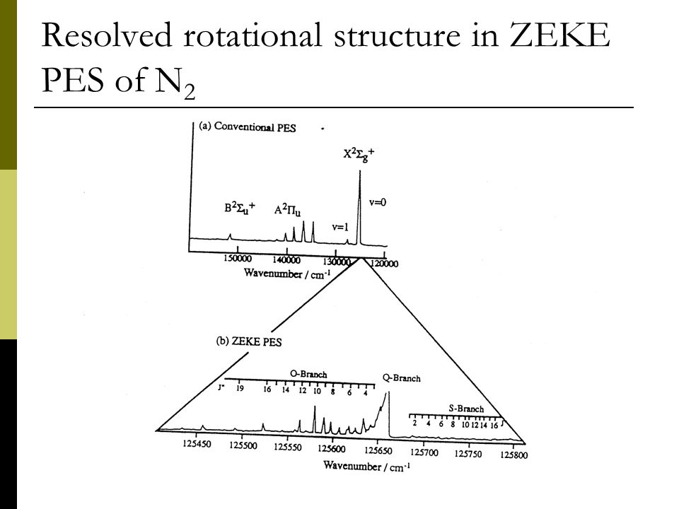 Resolved rotational structure in ZEKE PES of N2