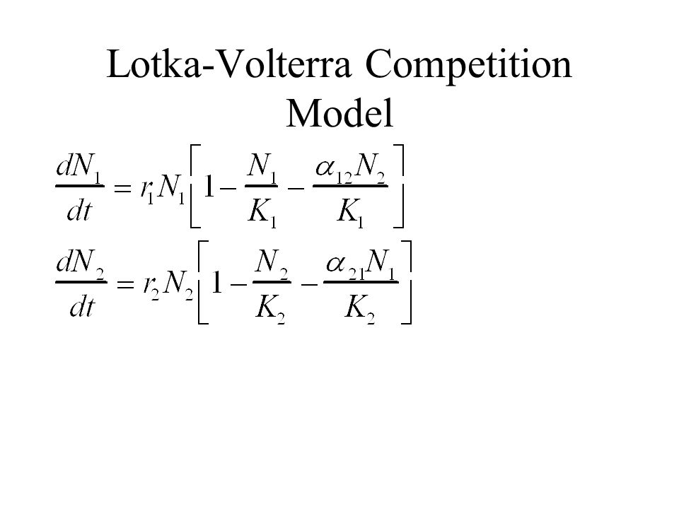 Lotka-Volterra Competition Model