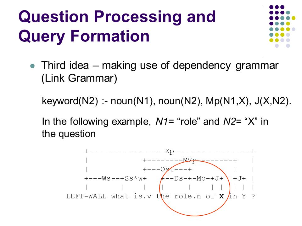 Question Processing and Query Formation