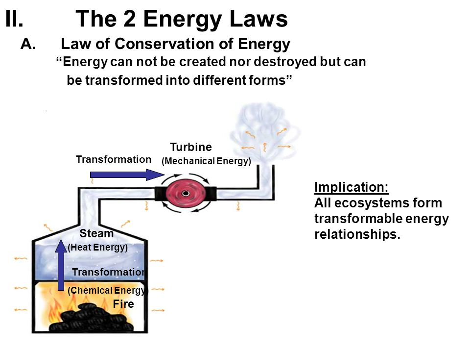 The 2 Energy Laws Law of Conservation of Energy