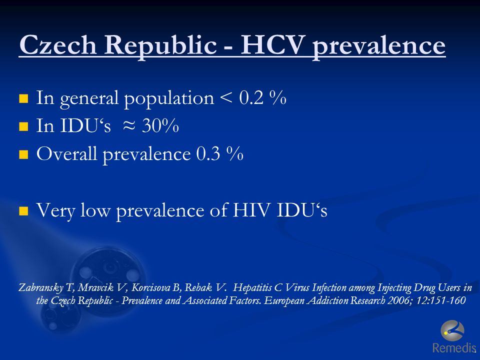 Czech Republic - HCV prevalence