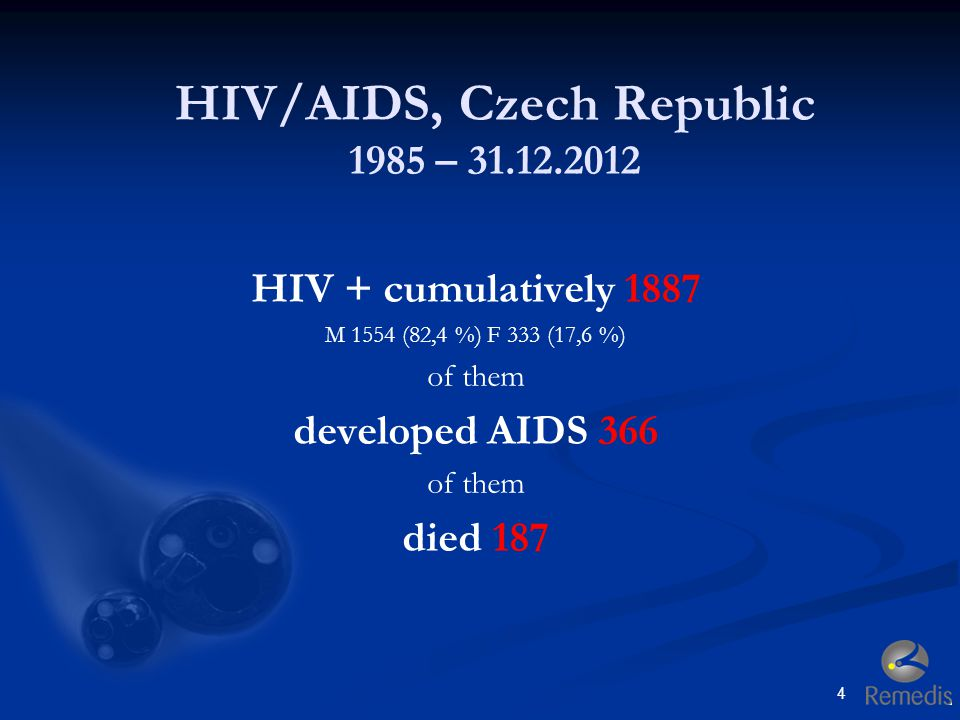 HIV/AIDS, Czech Republic 1985 – 31.12.2012
