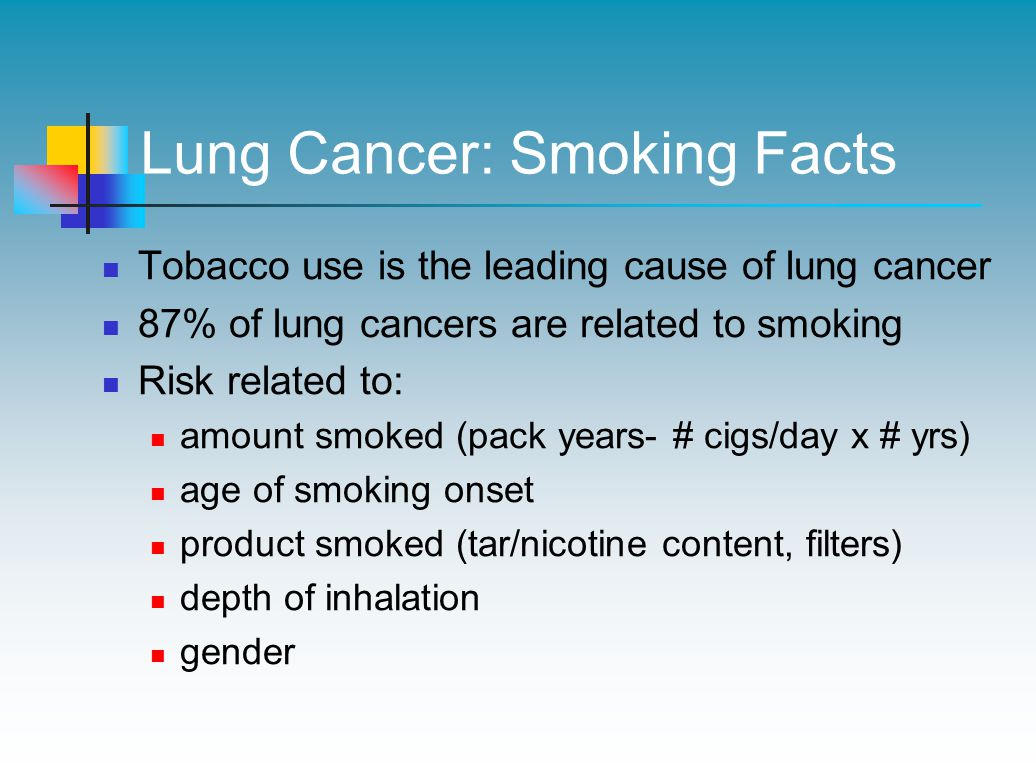 Lung Cancer: Smoking Facts