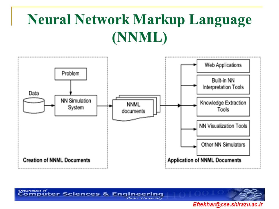 Neural Network Markup Language (NNML)