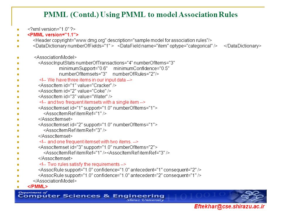 PMML (Contd.) Using PMML to model Association Rules