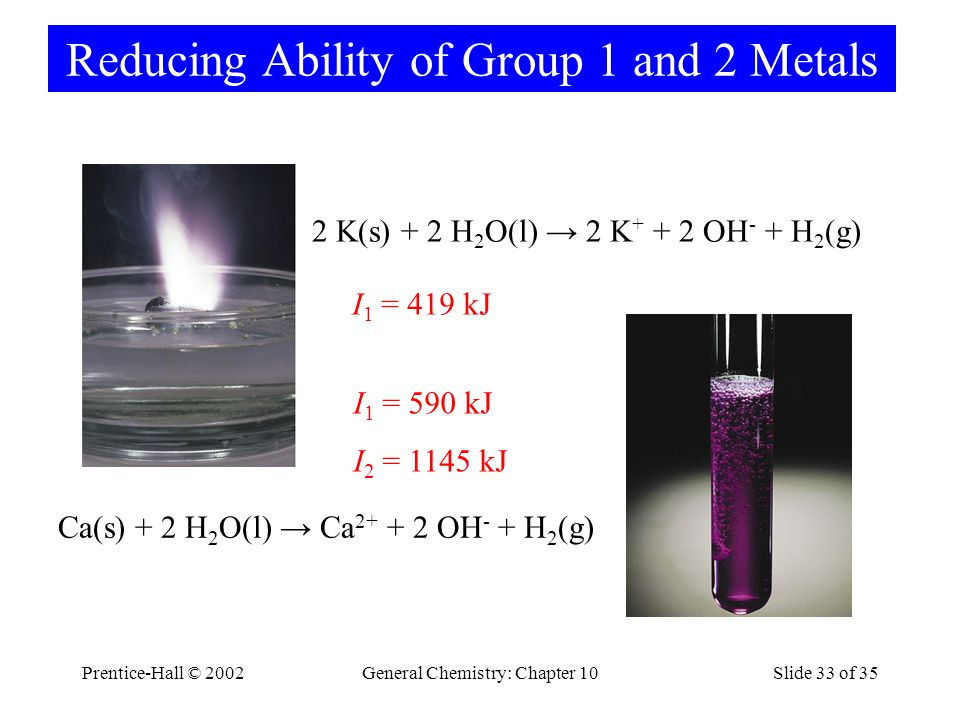 Reducing Ability of Group 1 and 2 Metals