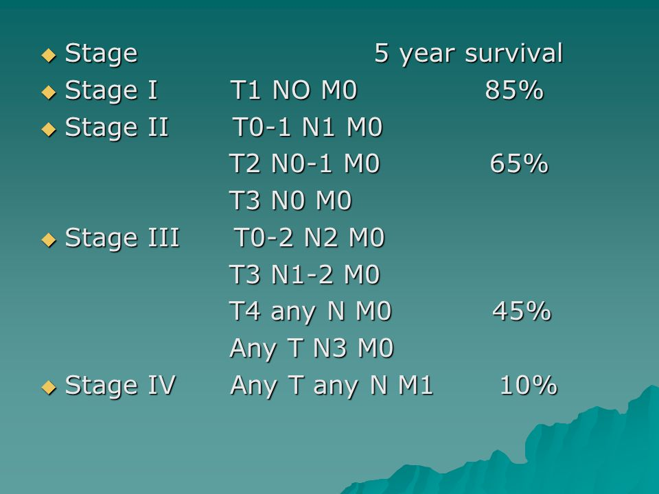 Stage 5 year survival Stage I T1 NO M0 85% Stage II T0-1 N1 M0.