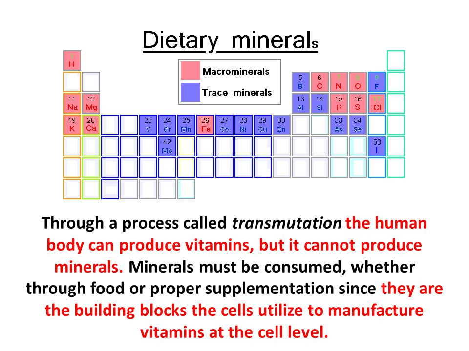 Through a process called transmutation the human body can produce vitamins, but it cannot produce minerals. Minerals must be consumed, whether through food or proper supplementation since they are the building blocks the cells utilize to manufacture vitamins at the cell level.