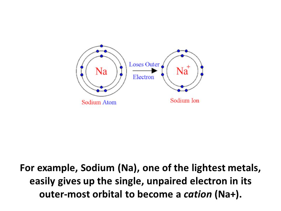 For example, Sodium (Na), one of the lightest metals, easily gives up the single, unpaired electron in its outer-most orbital to become a cation (Na+).