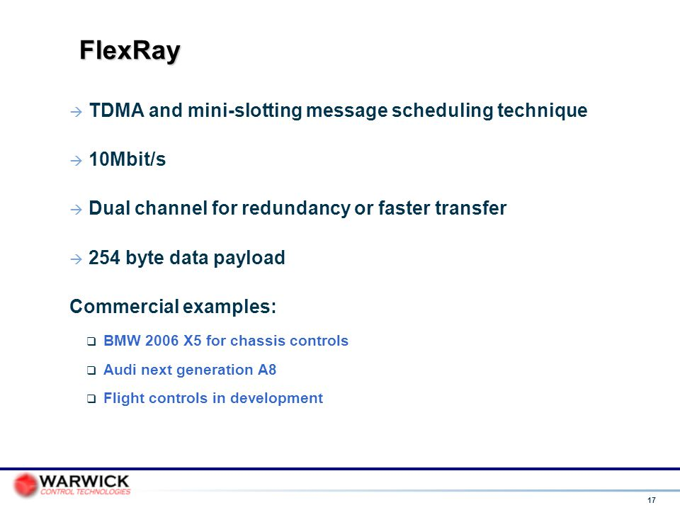 FlexRay TDMA and mini-slotting message scheduling technique 10Mbit/s