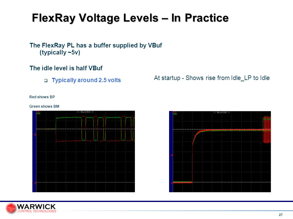 FlexRay Voltage Levels – In Practice
