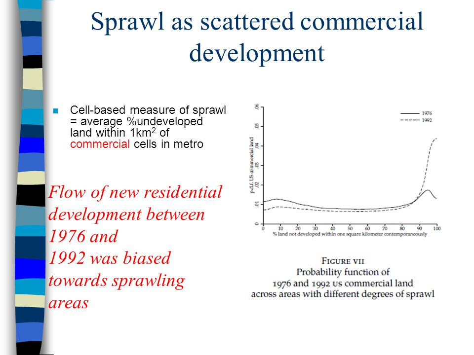 Sprawl as scattered commercial development