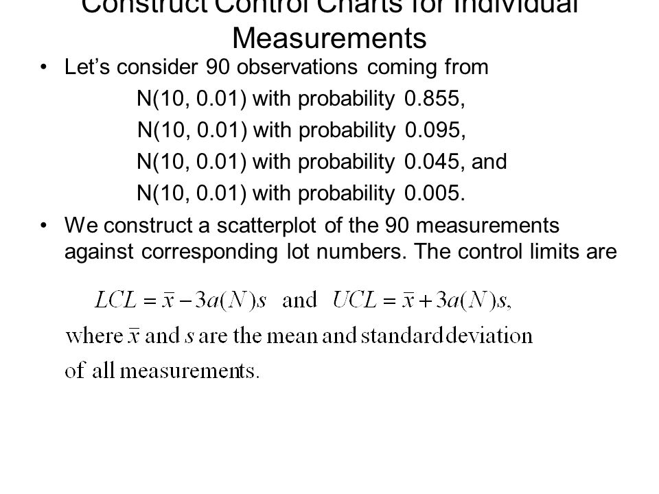 Construct Control Charts for Individual Measurements