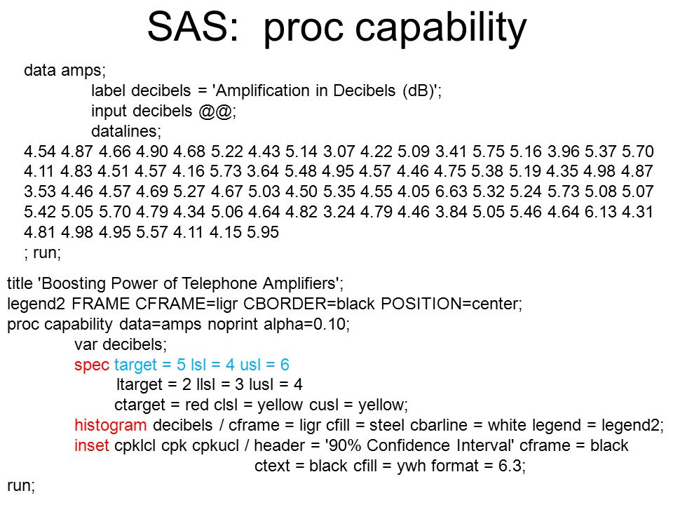 SAS: proc capability data amps;