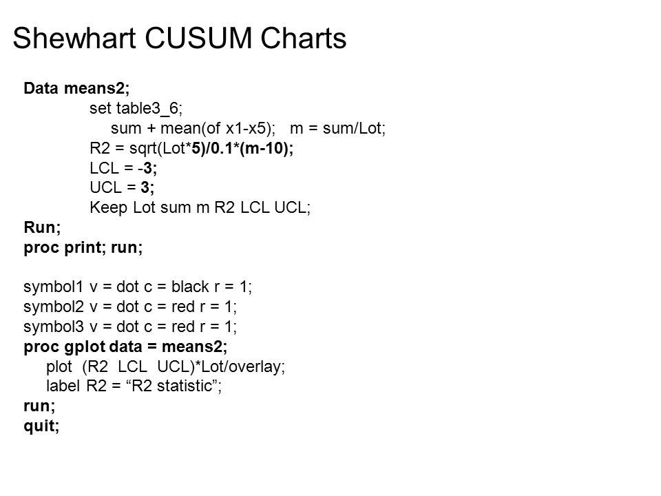 Shewhart CUSUM Charts Data means2; set table3_6;