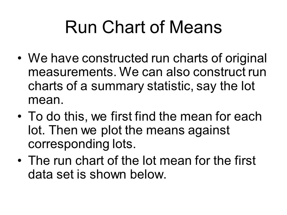Run Chart of Means