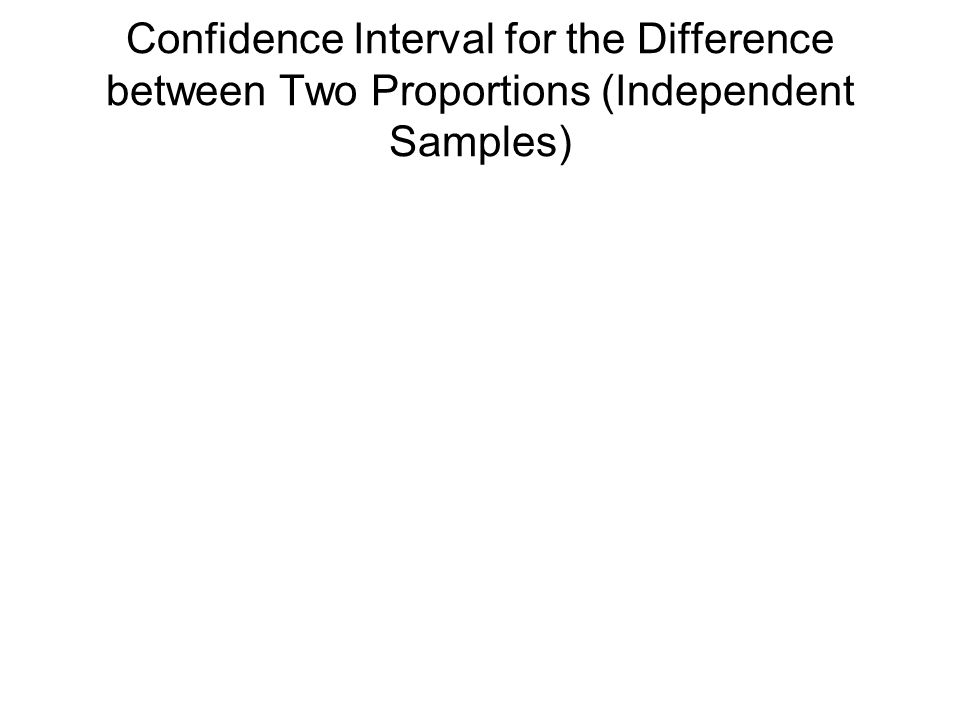 Confidence Interval for the Difference between Two Proportions (Independent Samples)