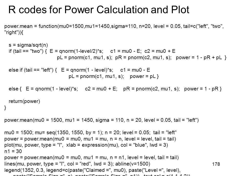 R codes for Power Calculation and Plot