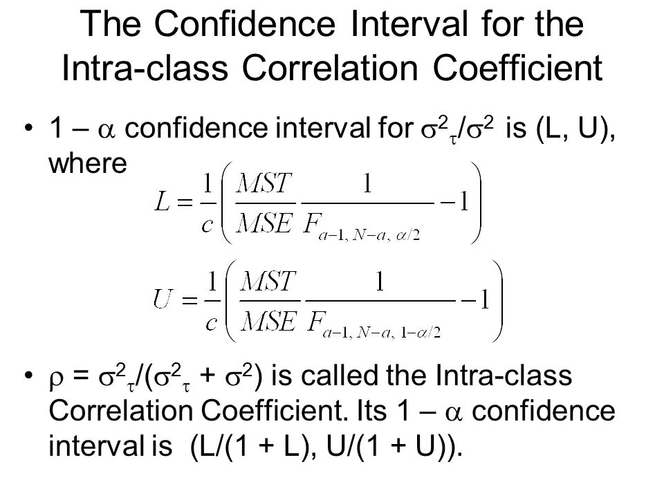 The Confidence Interval for the Intra-class Correlation Coefficient