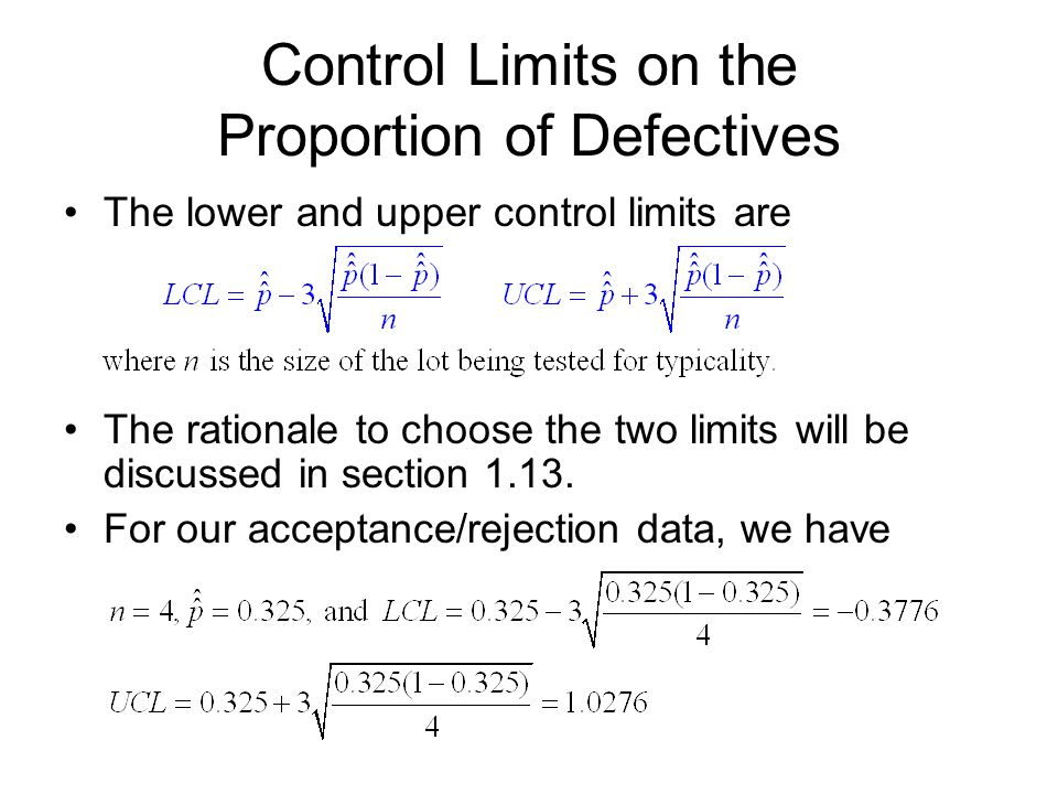 Control Limits on the Proportion of Defectives