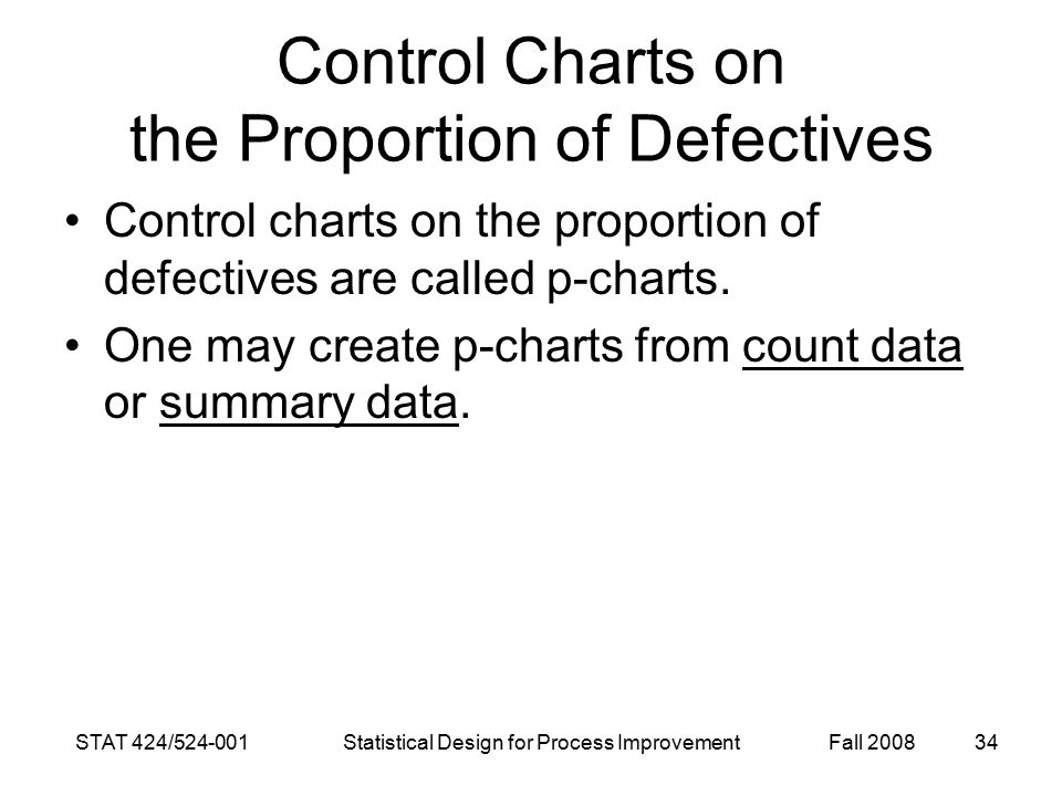 Control Charts on the Proportion of Defectives