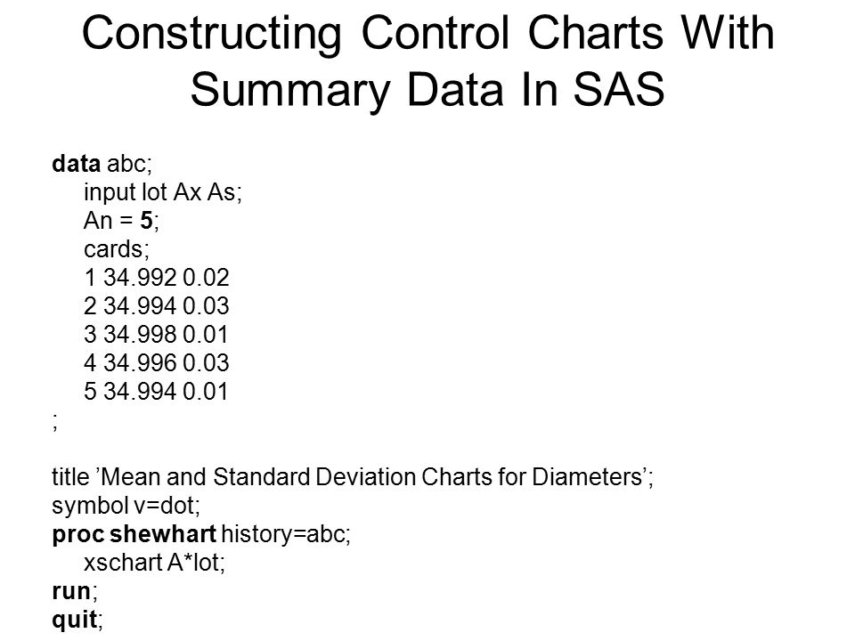 Constructing Control Charts With Summary Data In SAS