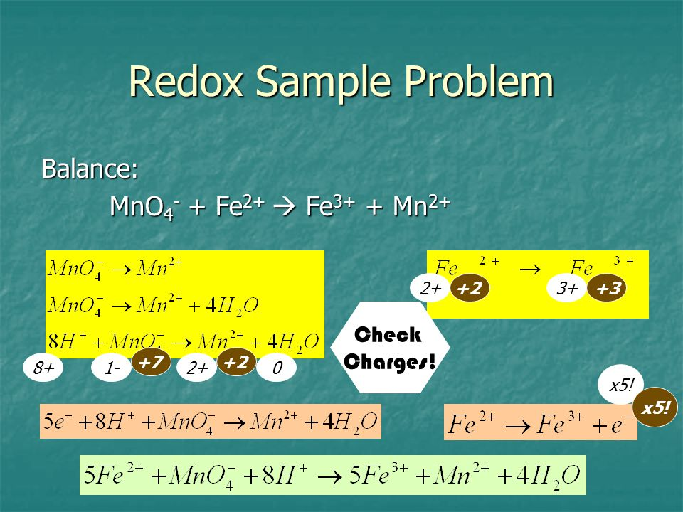Redox Sample Problem Balance: MnO4- + Fe2+  Fe3+ + Mn2+ Check