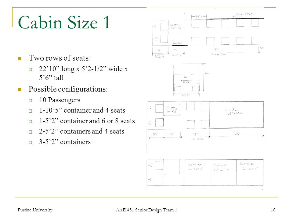 Cabin Size 1 Two rows of seats: Possible configurations: