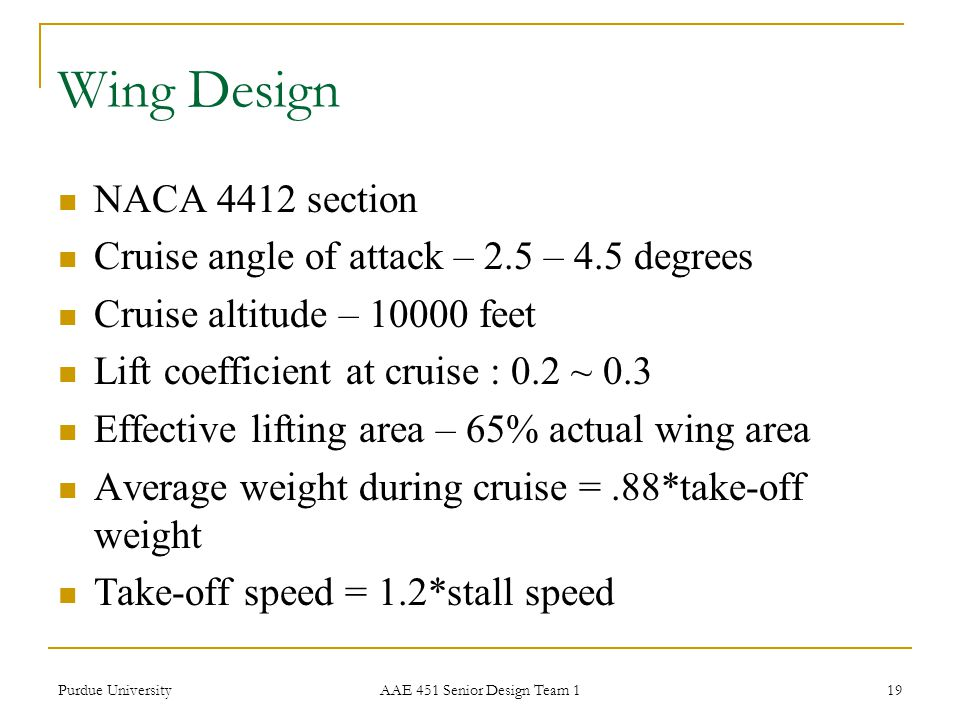 Wing Design NACA 4412 section