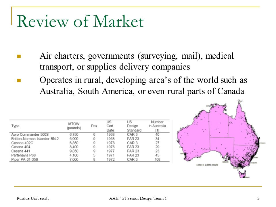Review of Market Air charters, governments (surveying, mail), medical transport, or supplies delivery companies.