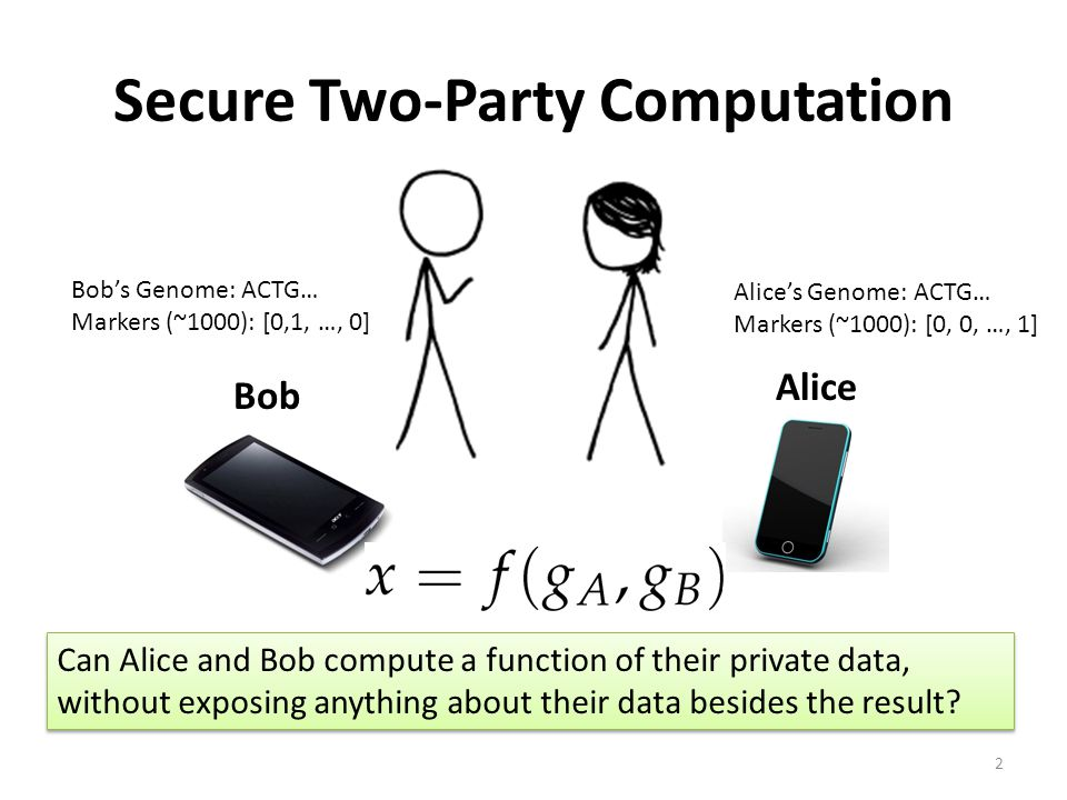 Secure Two-Party Computation
