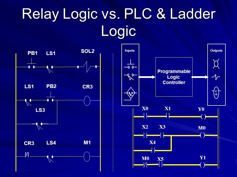 Relay Logic vs. PLC \u0026 Ladder Logic