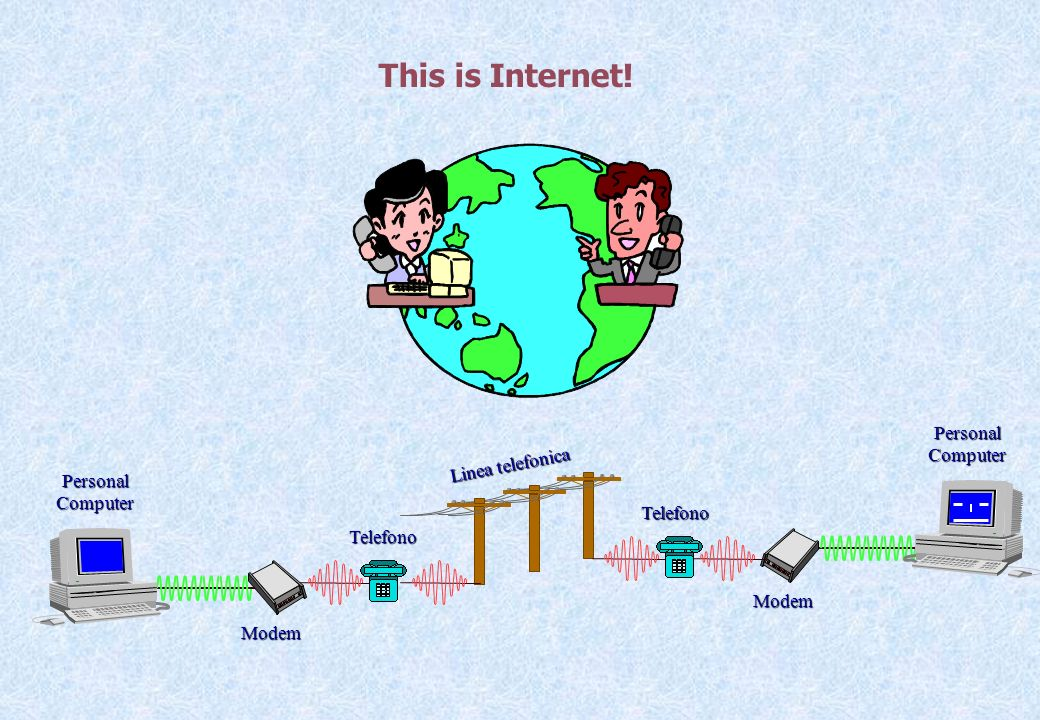 This is Internet! Personal Computer Linea telefonica Personal Computer
